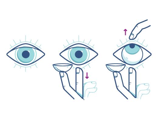 Siga esta técnica para abrir tus ojosy ponerte los lentes de contacto