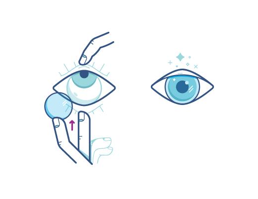 Pruebe esta técnica de para colocarte tus lentes de contacto